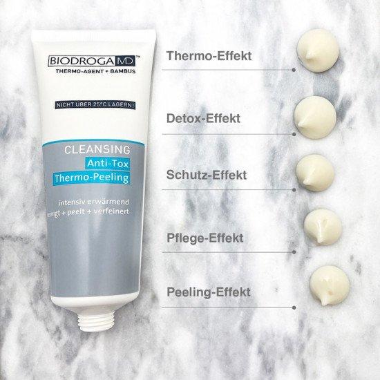 Детокс термо-пилинг Biodroga MD Anti-Tox Thermo-Peeling